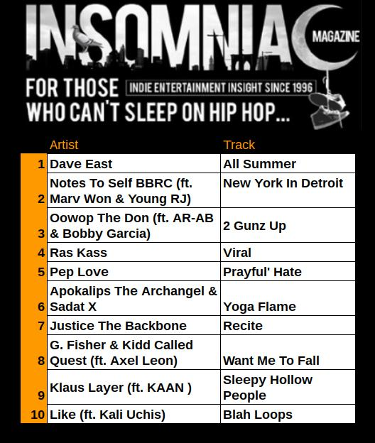 Insomniac Magazine Hip Hop Top 10 Aug 28 2016