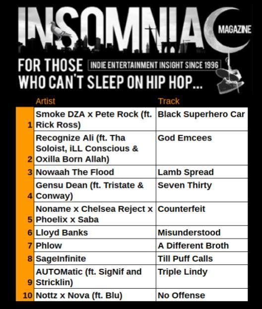 hiphoptop10-7