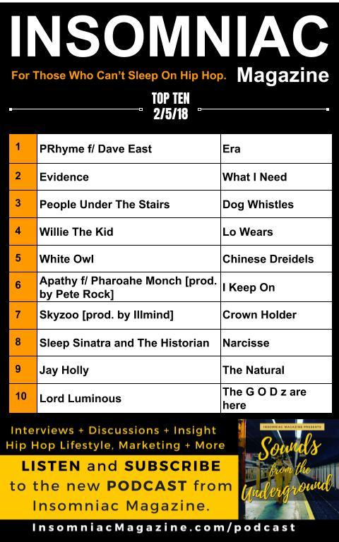Insomniac Magazine's Weekly Hip Hop Top 10 (2/5/18